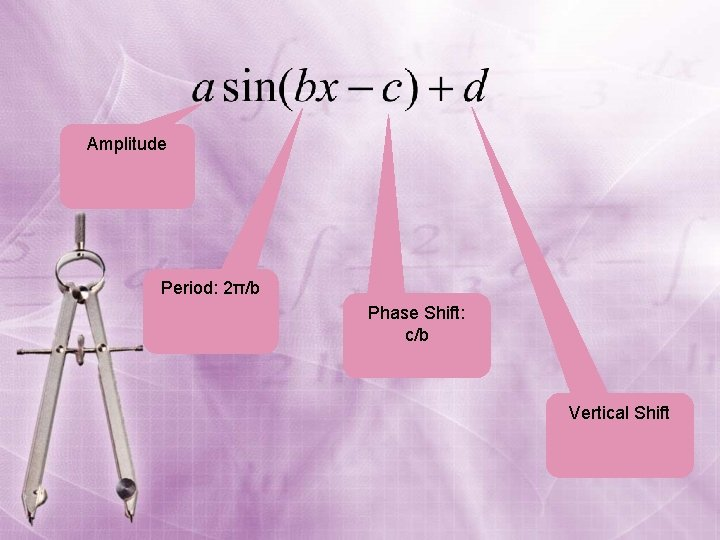 Amplitude Period: 2π/b Phase Shift: c/b Vertical Shift