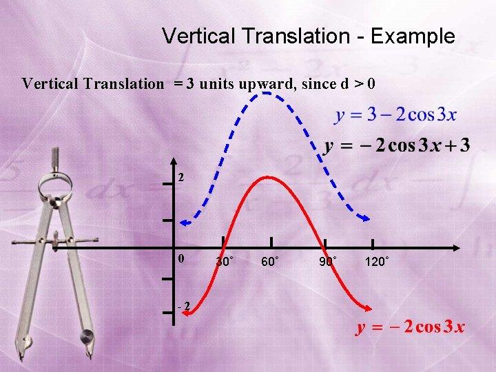 Vertical Translation - Example Vertical Translation = 3 units upward, since d > 0