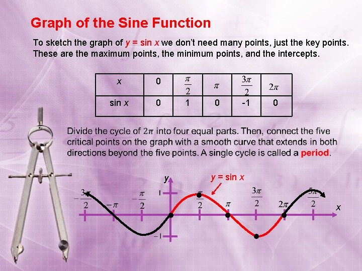 Graph of the Sine Function To sketch the graph of y = sin x