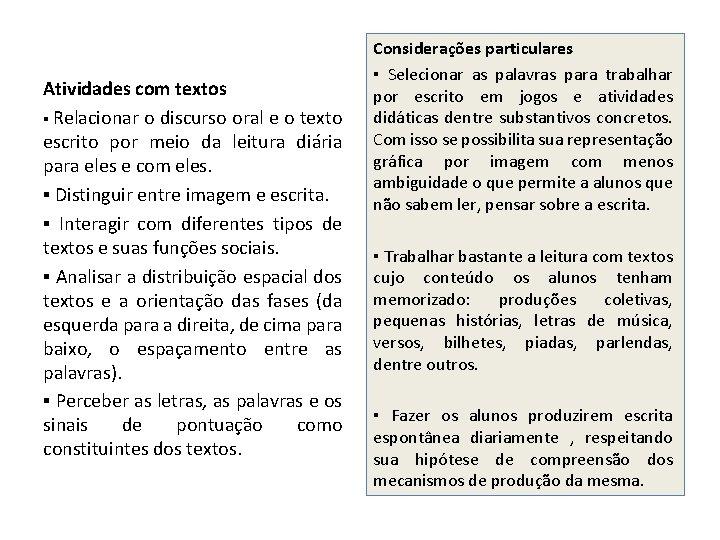 Atividades com textos ▪ Relacionar o discurso oral e o texto escrito por meio
