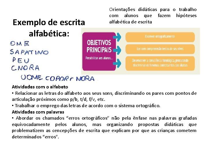 Exemplo de escrita alfabética: Orientações didáticas para o trabalho com alunos que fazem hipóteses