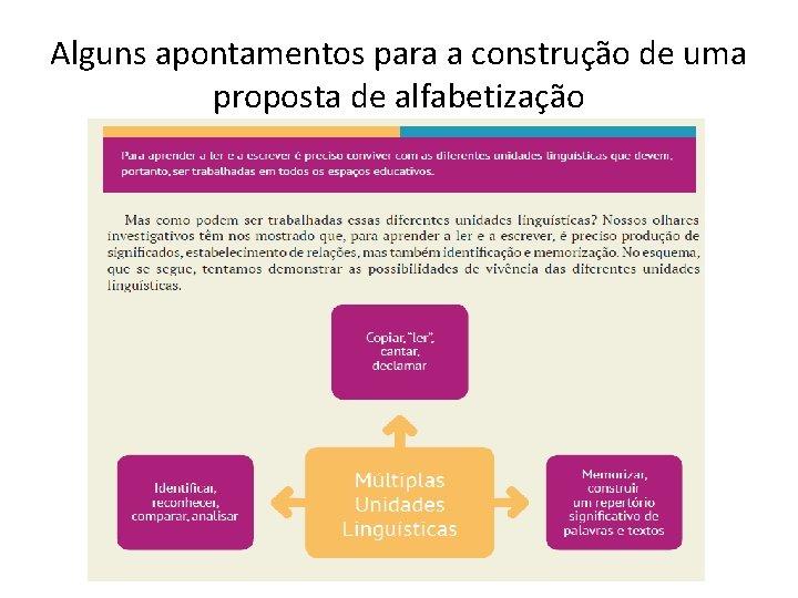 Alguns apontamentos para a construção de uma proposta de alfabetização