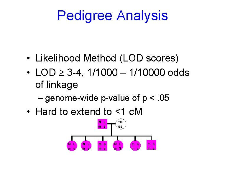 Pedigree Analysis • Likelihood Method (LOD scores) • LOD 3 -4, 1/1000 – 1/10000