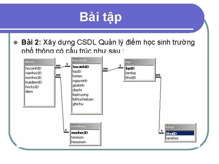Bài tập l Bài 2: Xây dựng CSDL Quản lý điểm học sinh trường
