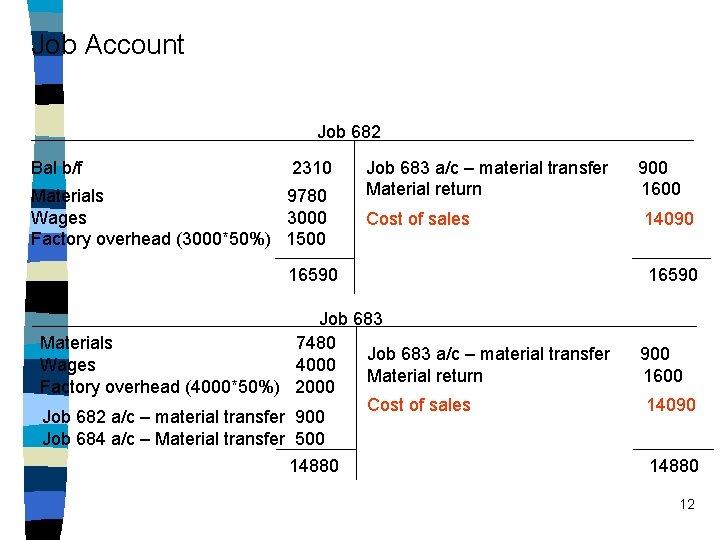 Job Account Job 682 Bal b/f 2310 Materials 9780 Wages 3000 Factory overhead (3000*50%)