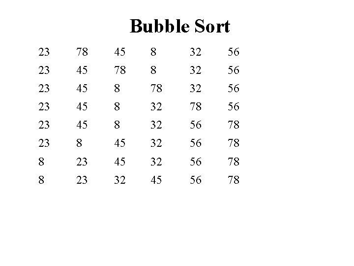Bubble Sort 23 78 45 8 32 56 23 45 78 8 32 56