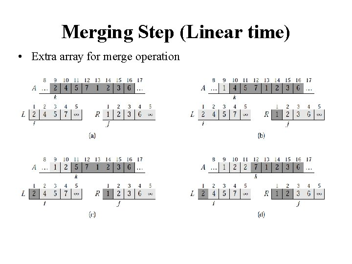 Merging Step (Linear time) • Extra array for merge operation