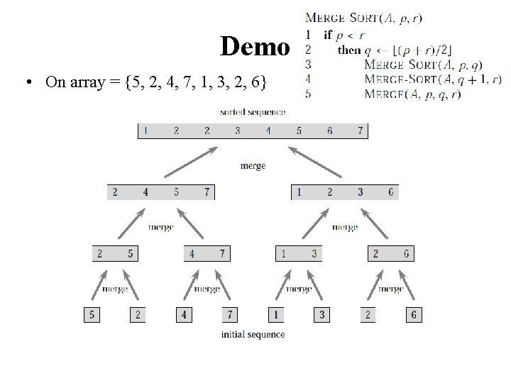 Demo • On array = {5, 2, 4, 7, 1, 3, 2, 6}
