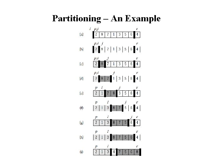 Partitioning – An Example