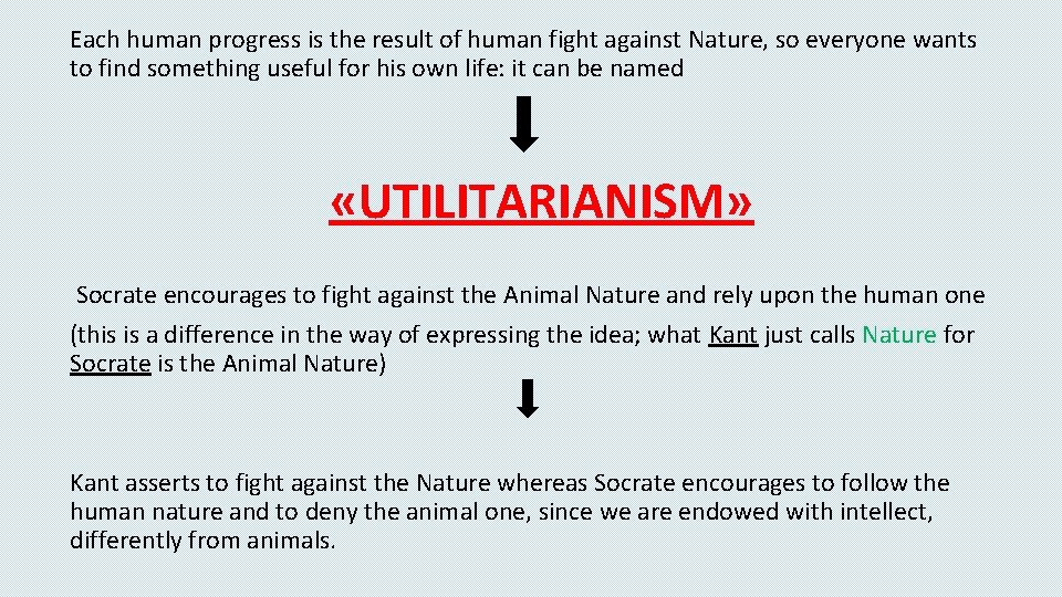 Each human progress is the result of human fight against Nature, so everyone wants