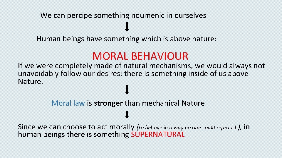 We can percipe something noumenic in ourselves Human beings have something which is above