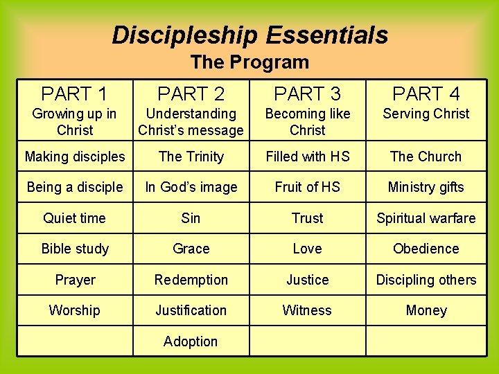 Discipleship Essentials The Program PART 1 PART 2 PART 3 PART 4 Growing up