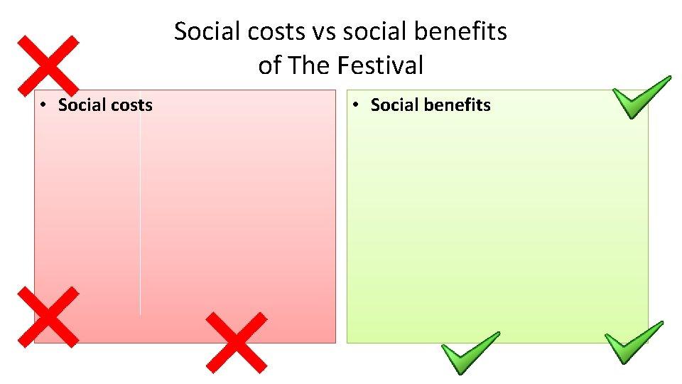 Social costs vs social benefits of The Festival • Social costs • Social benefits