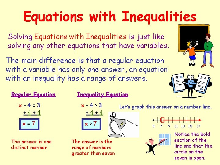 Equations with Inequalities Solving Equations with Inequalities is just like solving any other equations