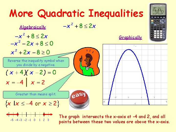 More Quadratic Inequalities Algebraically Graphically Reverse the inequality symbol when you divide by a