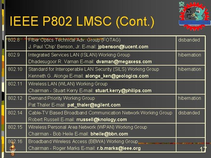 IEEE P 802 LMSC (Cont. ) 802. 8 Fiber Optics Technical Adv. Group (FOTAG)