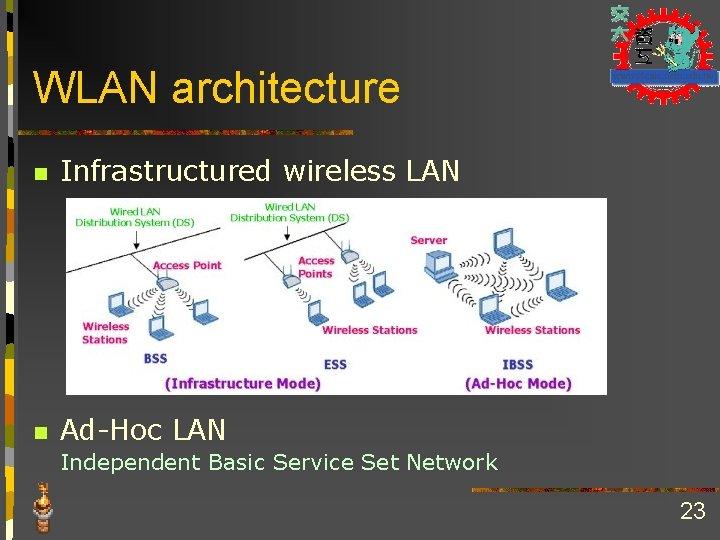 WLAN architecture n Infrastructured wireless LAN n Ad-Hoc LAN Independent Basic Service Set Network