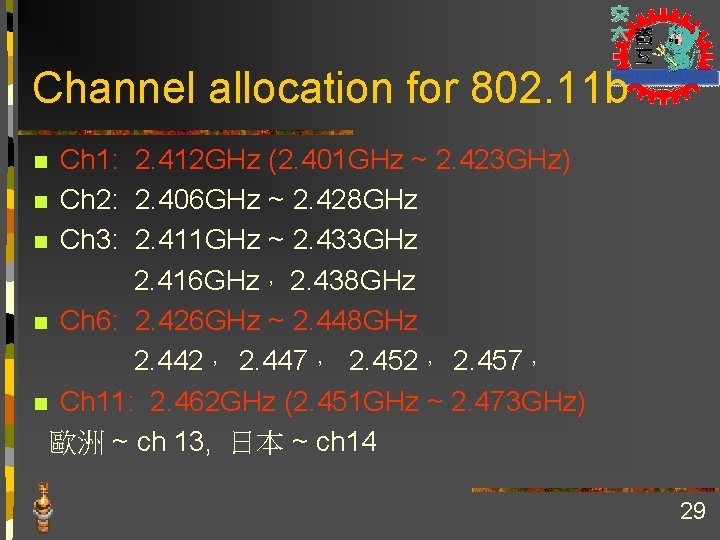 Channel allocation for 802. 11 b Ch 1: 2. 412 GHz (2. 401 GHz