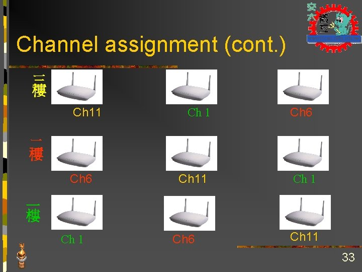 Channel assignment (cont. ) 三 樓 Ch 11 Ch 6 二 樓 Ch 6