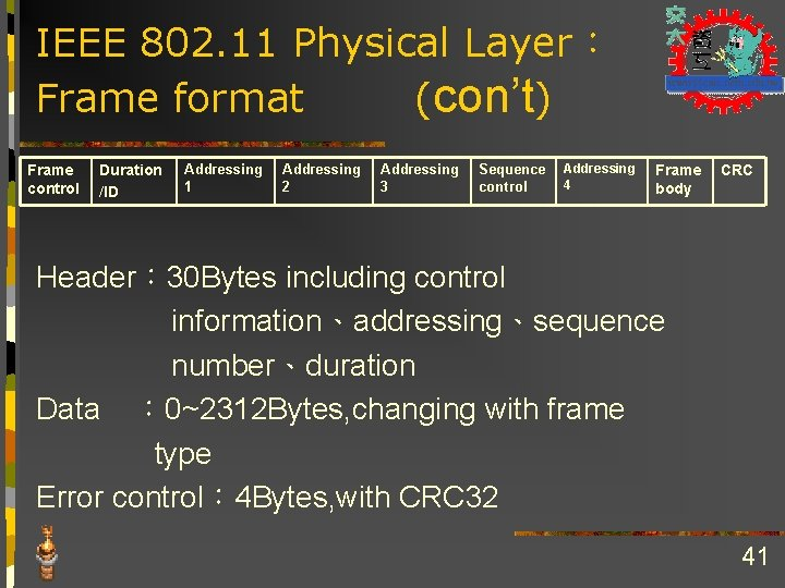 IEEE 802. 11 Physical Layer: Frame format (con't) Frame control Duration /ID Addressing 1