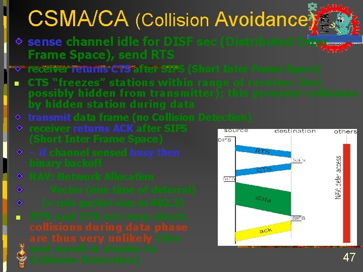 CSMA/CA (Collision Avoidance) sense channel idle for DISF sec (Distributed Inter Frame Space), send