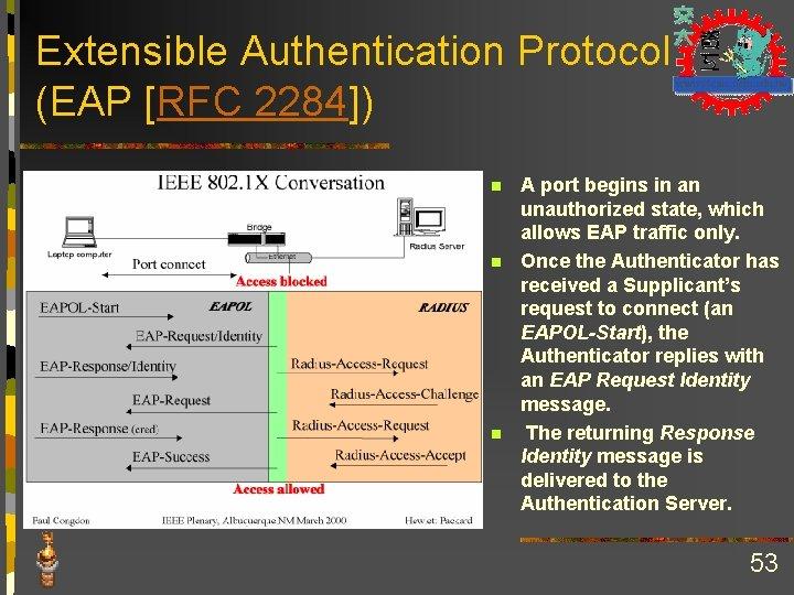Extensible Authentication Protocol (EAP [RFC 2284]) n n n A port begins in an