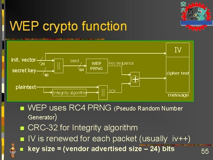WEP crypto function IV init. vector secret key 24 seed 64 WEP PRNG key