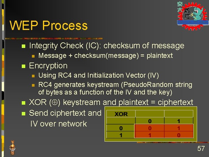 WEP Process n Integrity Check (IC): checksum of message n n Message + checksum(message)