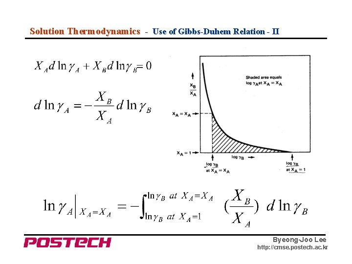 Solution Thermodynamics - Use of Gibbs-Duhem Relation - II Byeong-Joo Lee http: //cmse. postech.