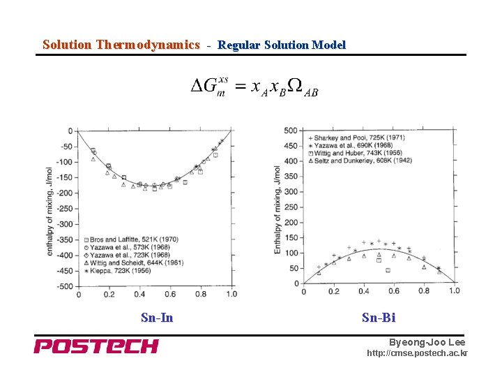 Solution Thermodynamics - Regular Solution Model Sn-In Sn-Bi Byeong-Joo Lee http: //cmse. postech. ac.