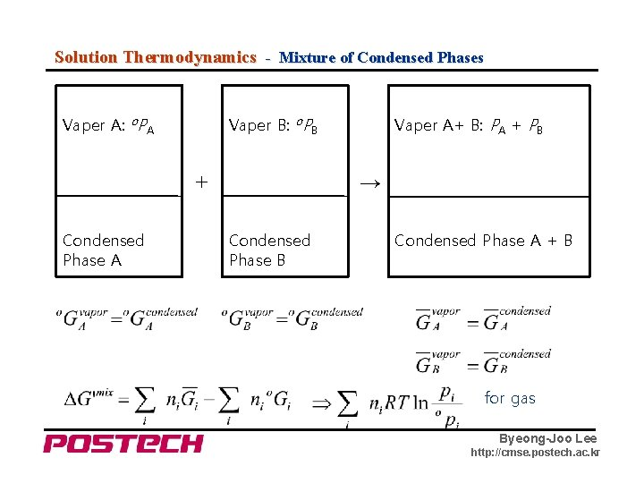Solution Thermodynamics - Mixture of Condensed Phases Vaper A: o. PA Vaper B: o.