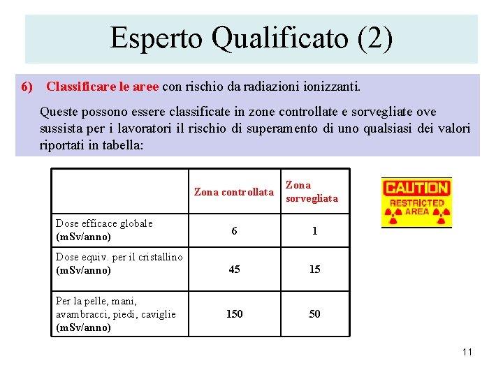 Esperto Qualificato (2) 6) Classificare le aree con rischio da radiazionizzanti. Queste possono essere