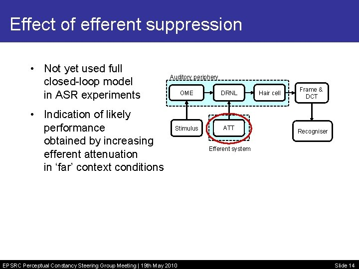 Effect of efferent suppression • Not yet used full closed-loop model in ASR experiments