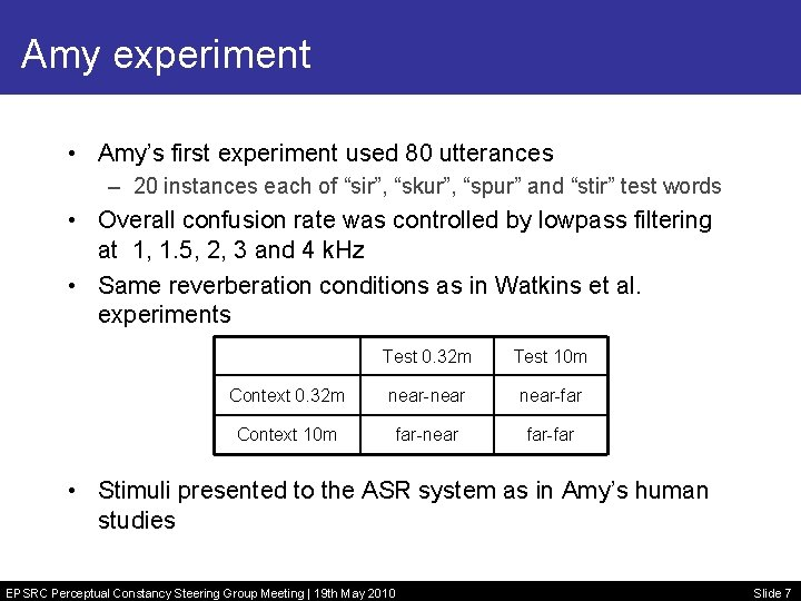 Amy experiment • Amy's first experiment used 80 utterances – 20 instances each of