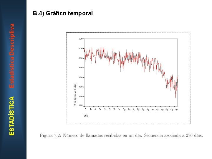 ESTADÍSTICA Estadística Descriptiva B. 4) Gráfico temporal