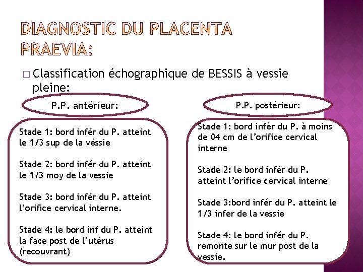 � Classification échographique de BESSIS à vessie pleine: P. P. antérieur: Stade 1: bord