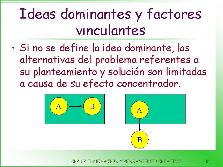Ideas dominantes y factores vinculantes • Si no se define la idea dominante, las