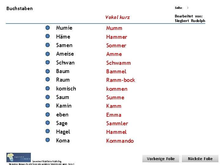 Übungsart: Buchstaben Titel: Quelle: Seite: Bearbeitet von: Siegbert Rudolph Vokal kurz Mumie Mumm Häme