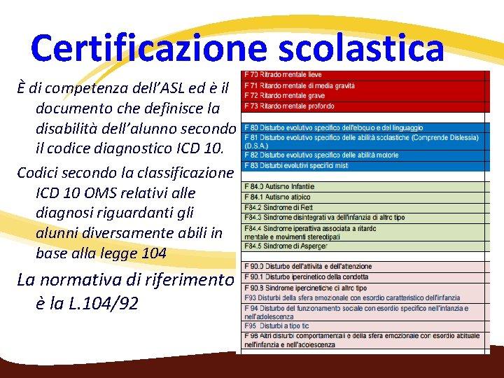 Certificazione scolastica È di competenza dell'ASL ed è il documento che definisce la disabilità