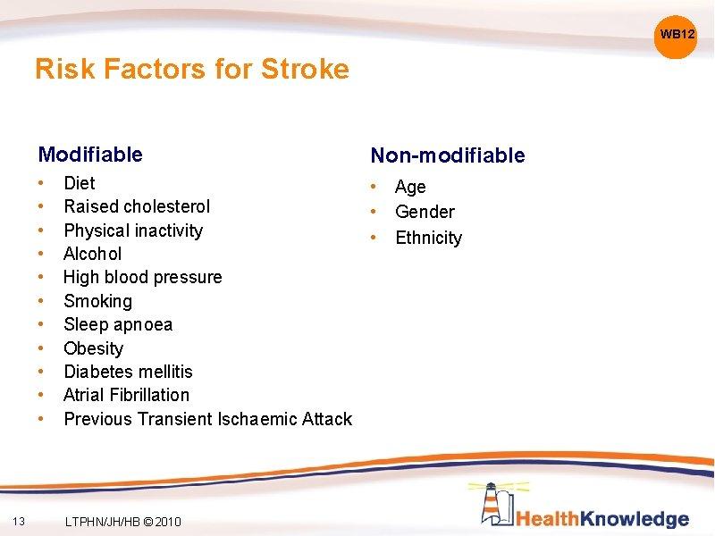 WB 12 Risk Factors for Stroke Modifiable • • • 13 Non-modifiable Diet •