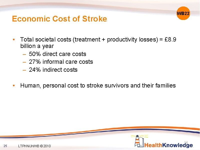 Economic Cost of Stroke WB 22 • Total societal costs (treatment + productivity losses)