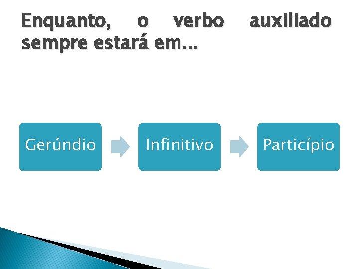 Enquanto, o verbo sempre estará em. . . Gerúndio Infinitivo auxiliado Particípio