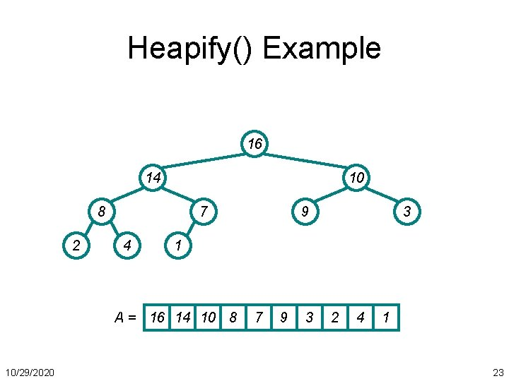 Heapify() Example 16 14 10 8 2 7 4 3 1 A = 16