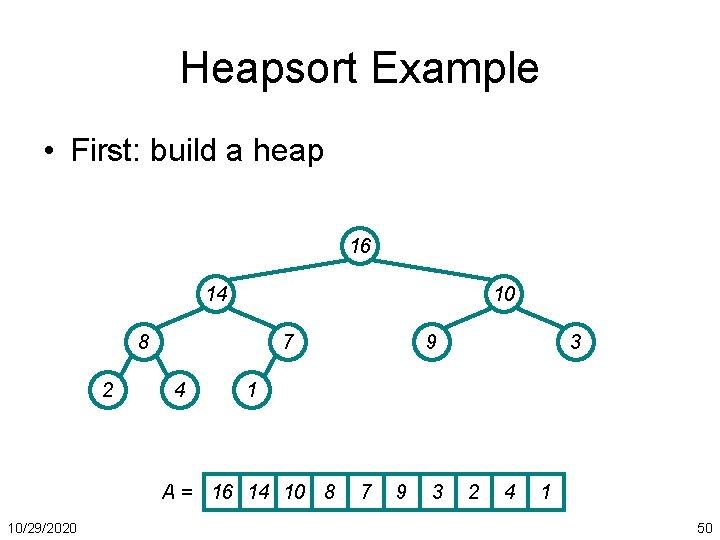 Heapsort Example • First: build a heap 16 14 10 8 2 7 4