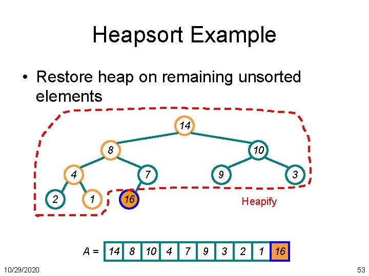 Heapsort Example • Restore heap on remaining unsorted elements 14 8 10 4 2