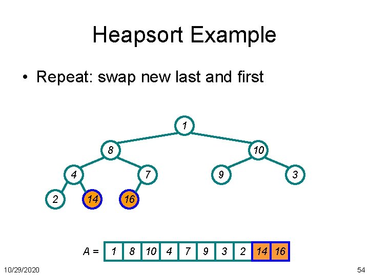 Heapsort Example • Repeat: swap new last and first 1 8 10 4 2