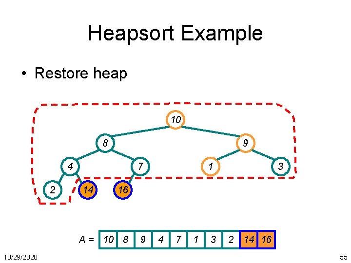 Heapsort Example • Restore heap 10 8 9 4 2 7 14 3 16