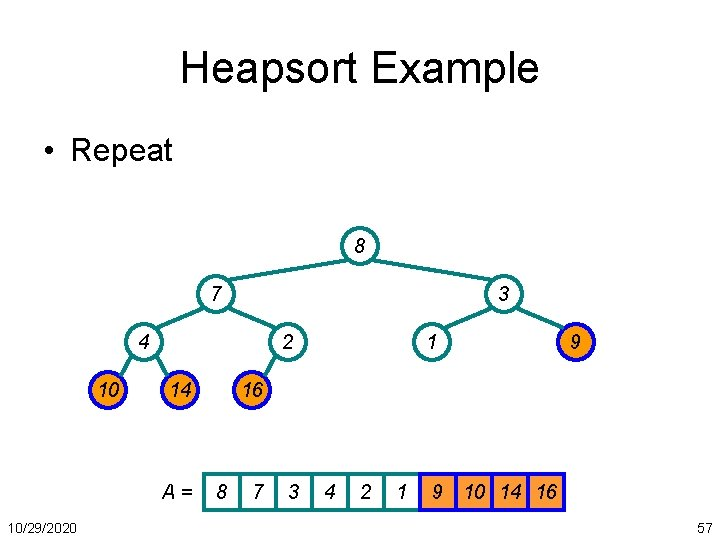 Heapsort Example • Repeat 8 7 3 4 10 2 14 A= 10/29/2020 1
