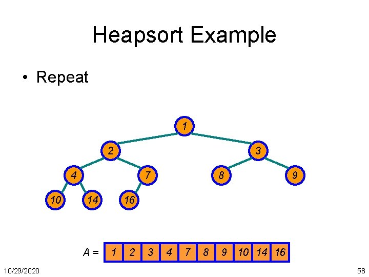 Heapsort Example • Repeat 1 2 3 4 10 7 14 A= 10/29/2020 8