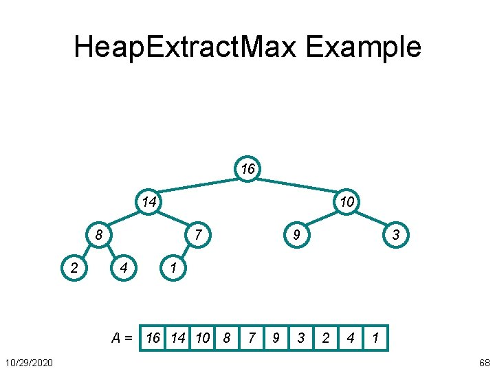 Heap. Extract. Max Example 16 14 10 8 2 7 4 3 1 A